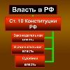 Органы власти в Новобратцевском